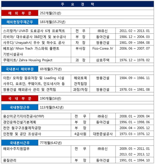 김시현s.png