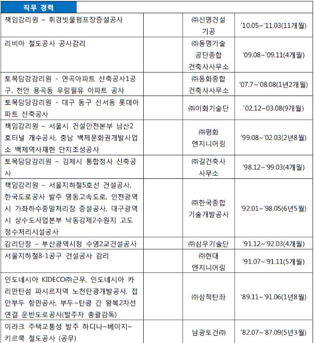 김상륜B1.png