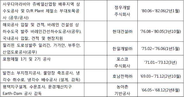 김상륜B2.png