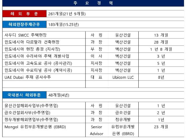 전문위원 이력관리_김대성.jpg