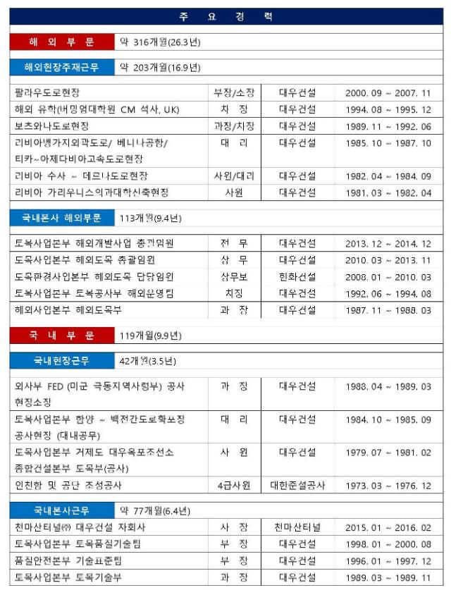 전문위원 이력관리_김민석_1.jpg
